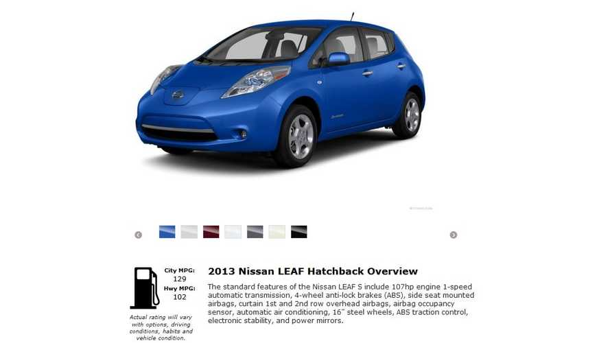Nissan LEAF to Go On Sale In Guam by End of Month