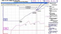 2012 Nissan GT-R facelift: Data screen when measured by Digitek's measurement equipment 01.12.2010