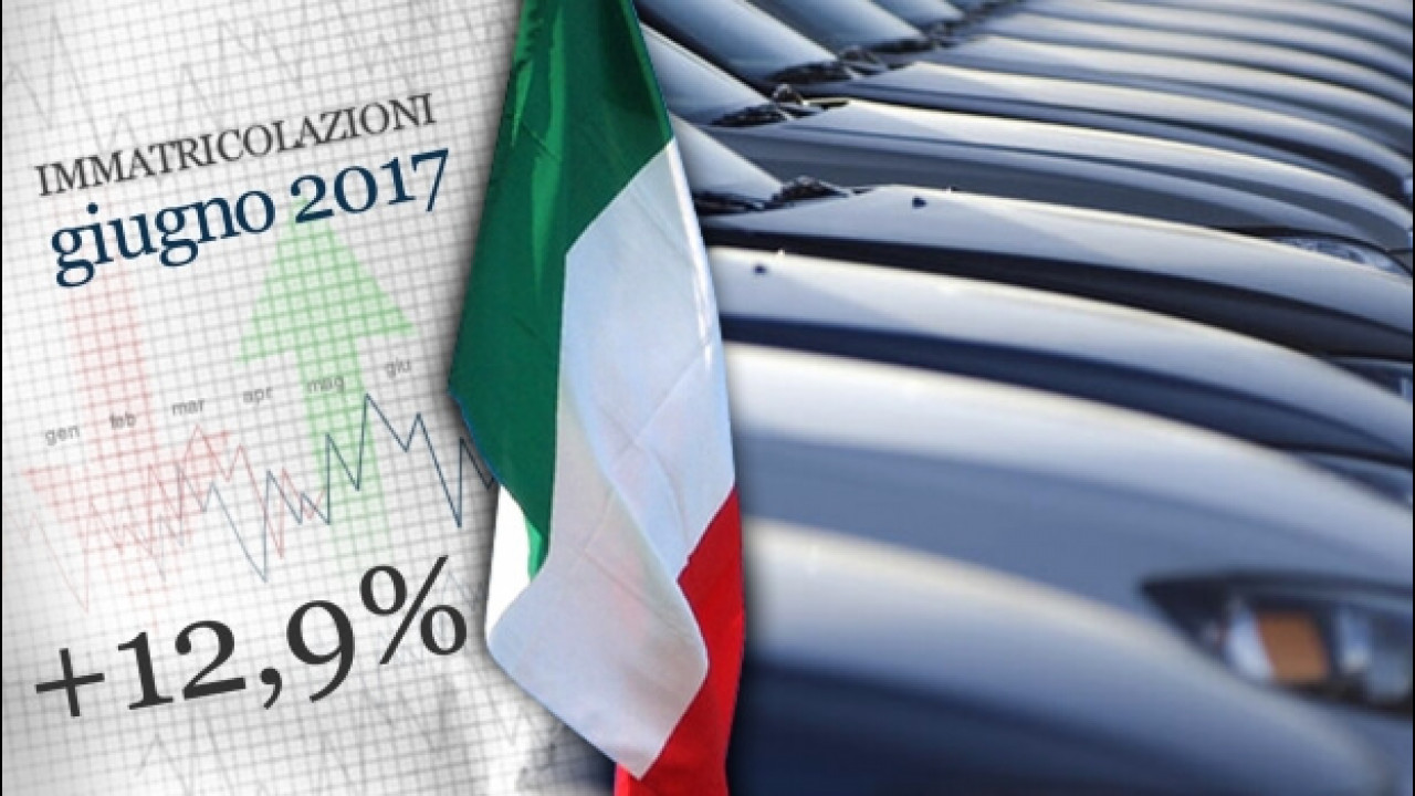 [Copertina] - Mercato, le aziende sostengono lo sviluppo dell'auto in Italia