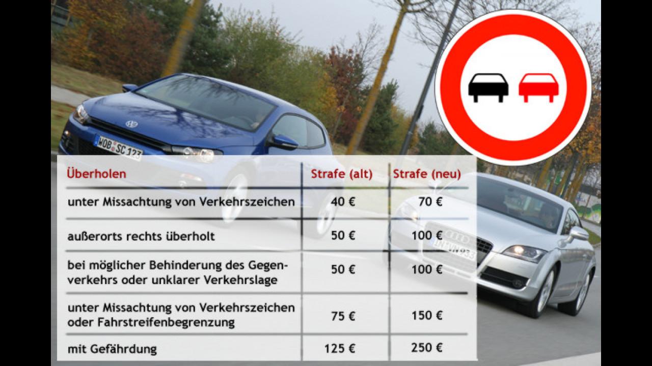 Rechts überholen kostet ab sofort 100 Euro