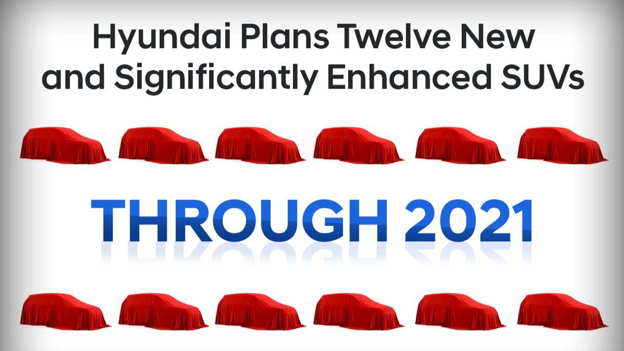 Hyundai Plans 12 New and Significantly Enhanced SUVs through 2021