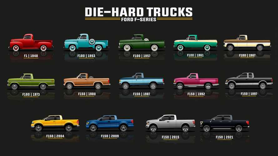 Ford F-Series Family Tree Shows Evolution From F-1 To F-150
