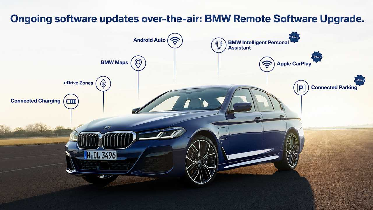 BMW OTA Update