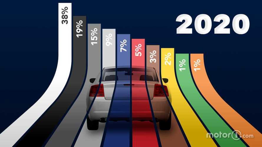 Названы самые популярные цвета автомобилей в 2020 году