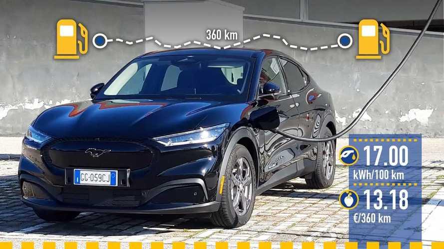 Ford Mustang Mach-E, la prova dei consumi reali