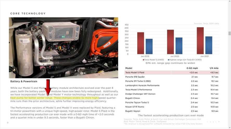 All Tesla Vehicles Now Have Efficiency-Boosting Heat Pump