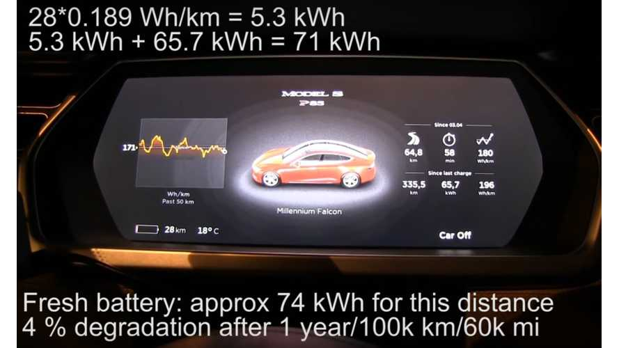 Tesla Model S P85 Battery Degradation After 1 Year, 100,000 Kilometers - Bjorn Nyland Video