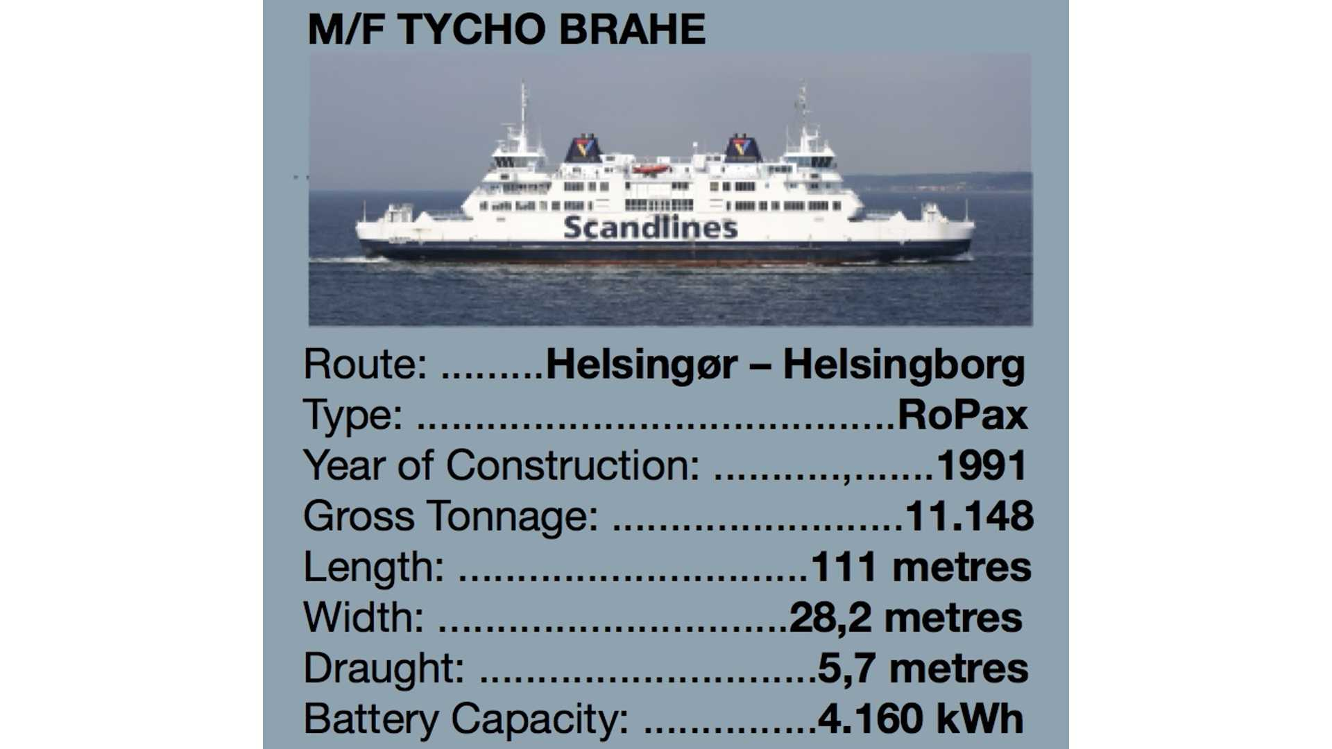 World's Largest Electric Ferries: 4 16 MWh Battery, 10 MW Charging