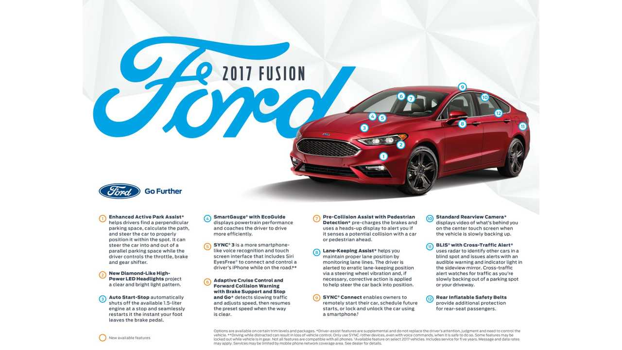 2017 Ford Fusion New Tech Feature List (Sport-ICE shown)
