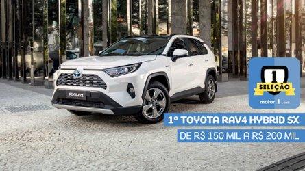 Seleção Motor1.com 2019: Toyota RAV4 Hybrid SX vence categoria de R$ 150 mil a R$ 200 mil