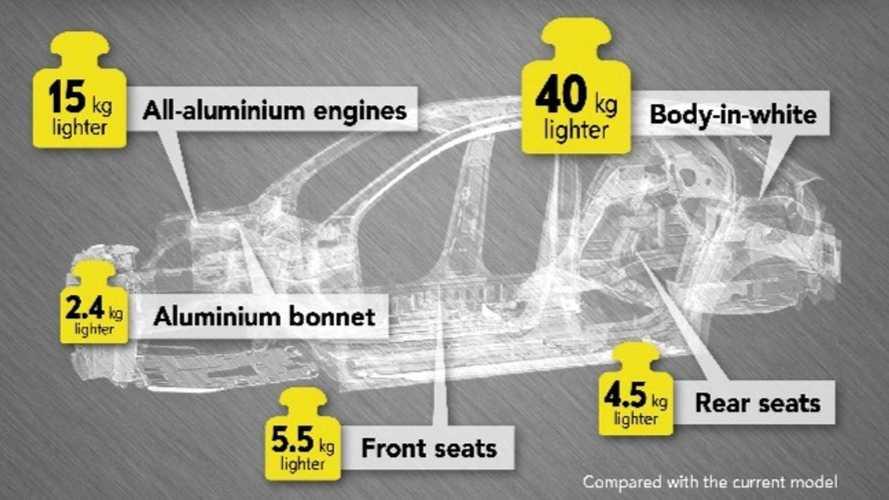 Nuova Opel Corsa, il peso scende sotto i 1.000 chili