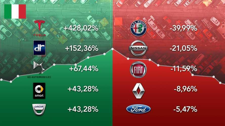 Vendite auto Italia 2019, i marchi in crescita e quelli in calo