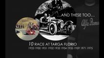 FCA, piano prodotti Alfa Romeo 2018