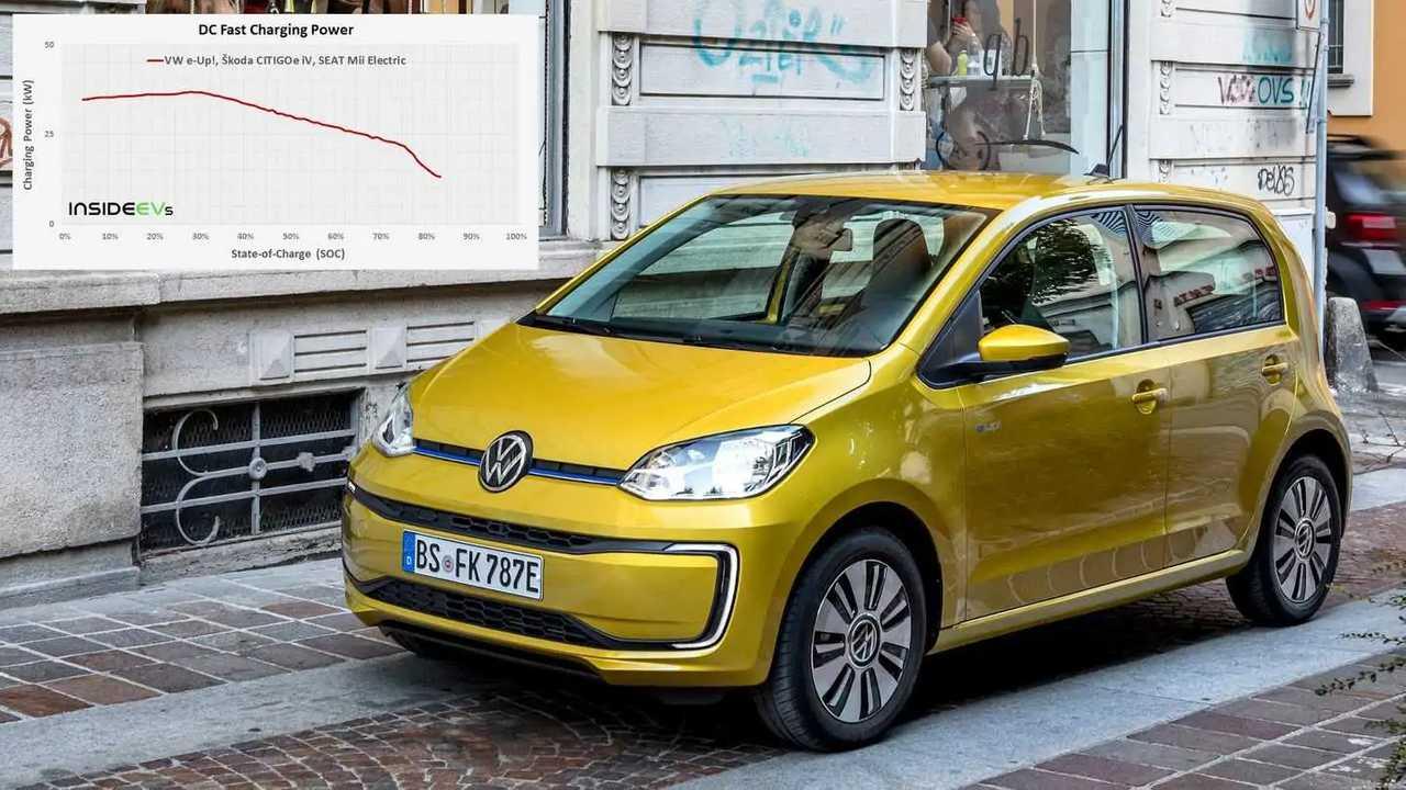 VW e-Up: Schnelllade-Verhalten im Test