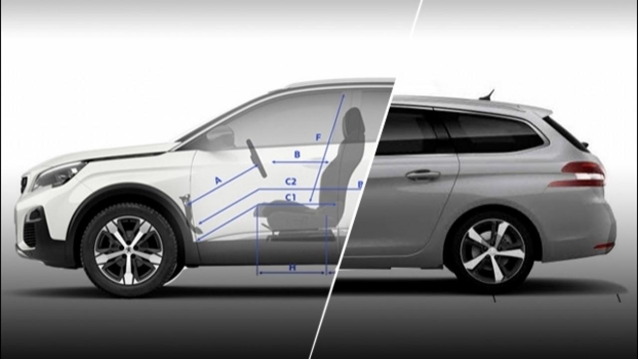 [Copertina] - SUV o station wagon, quale scegliere?