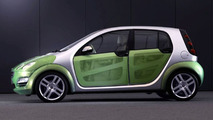 smart forfour style concept hot & tropic
