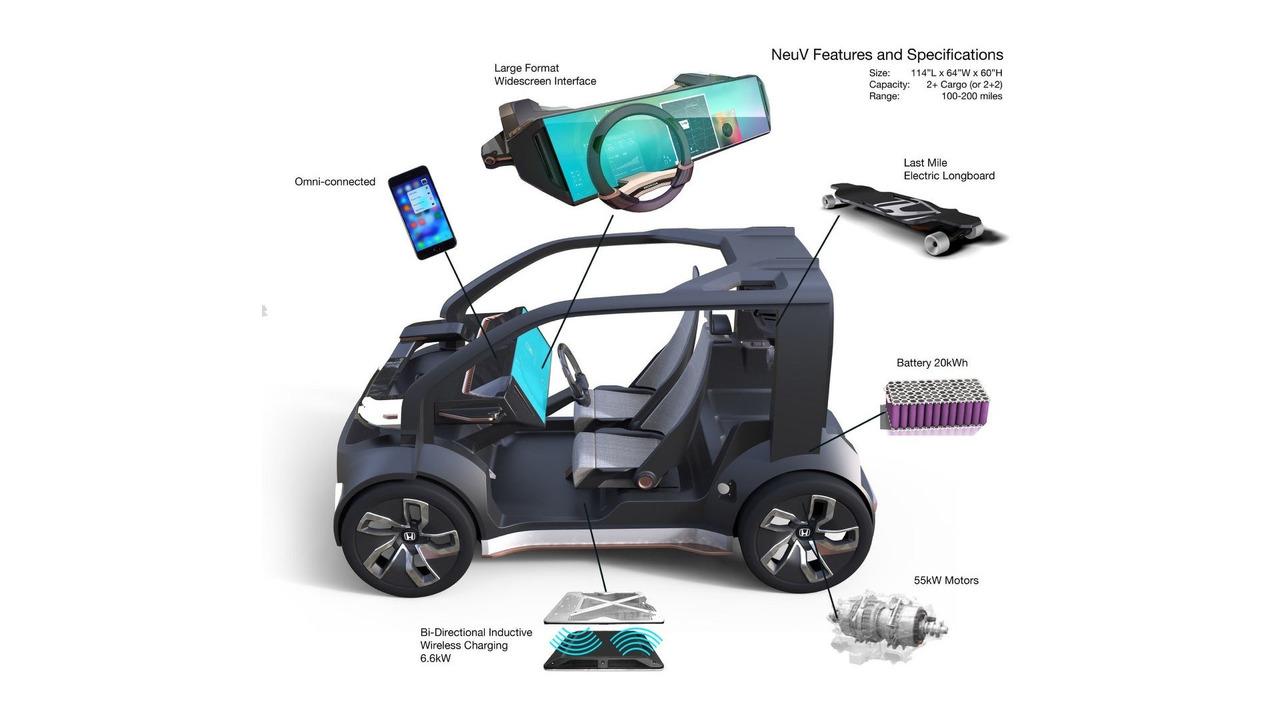 Honda NeuV konsepti