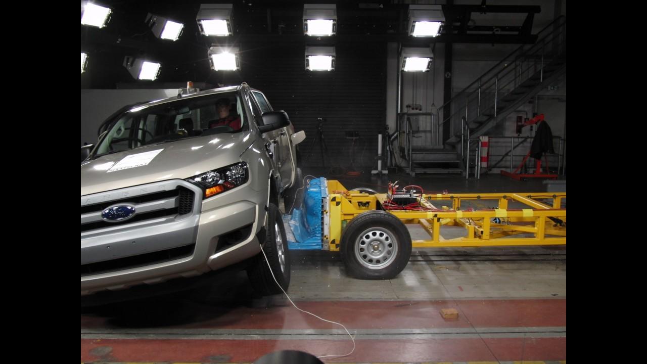 Latin NCAP: teste incompleto deixa Ford Ranger com apenas três estrelas