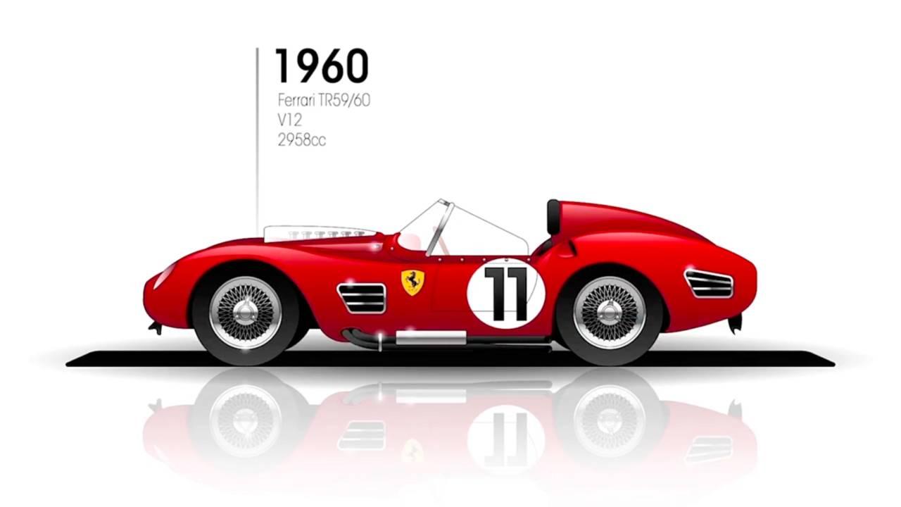 1960: Ferrari 250 TR59/60