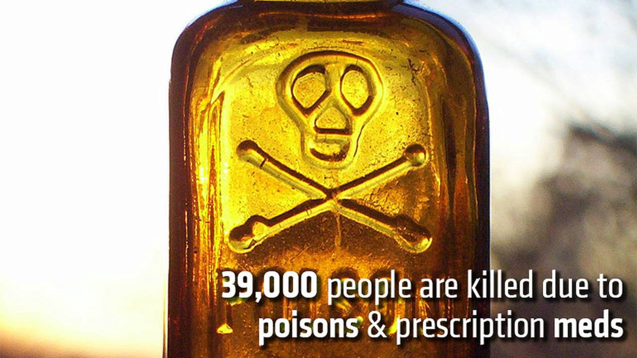 39,000 people are killed due to poisons & prescription meds