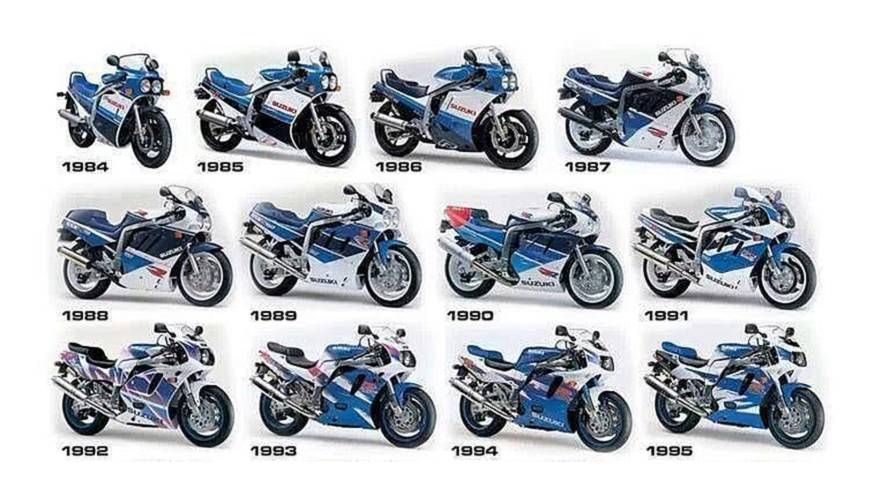 Video of the Day – 30 Years of GSXR History