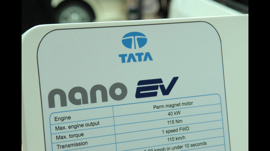 Tata Nano Electric Vehicle (EV)