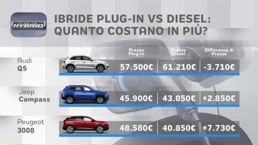 Auto ibride plug-in vs diesel, quanto costano in più