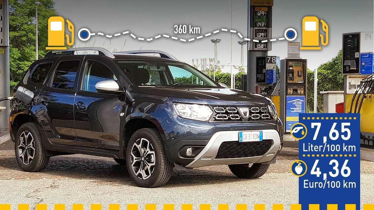 Dacia Duster LPG (2020) im Verbrauchstest