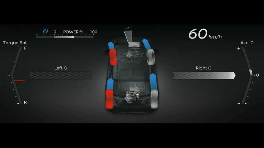 Trazione integrale elettrica, la proposta di Nissan
