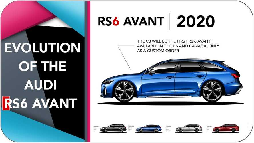 See The Audi RS6 Avant Evolve Through The Years In 5 Minutes