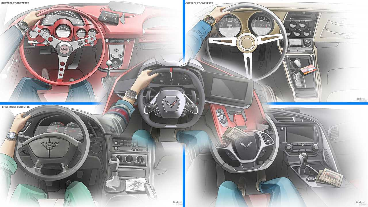 See The Corvette Interior S Evolution From C1 To C8