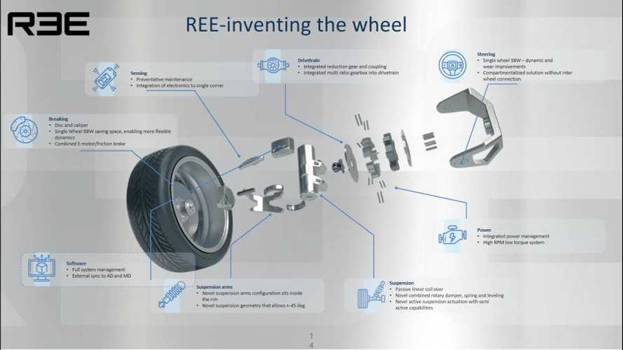 REE Signs Deal With Magna And Could Become Mainstream EV Solution