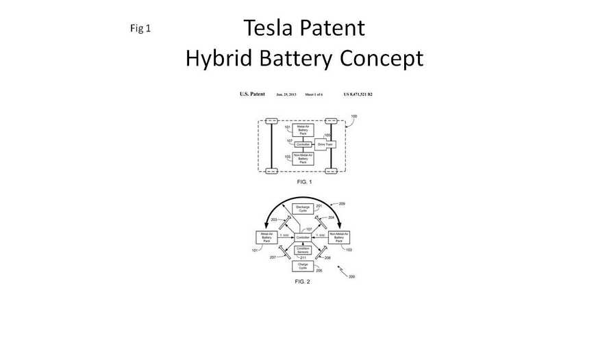 Could This Patent Be What Tesla Will Use for the Model E?