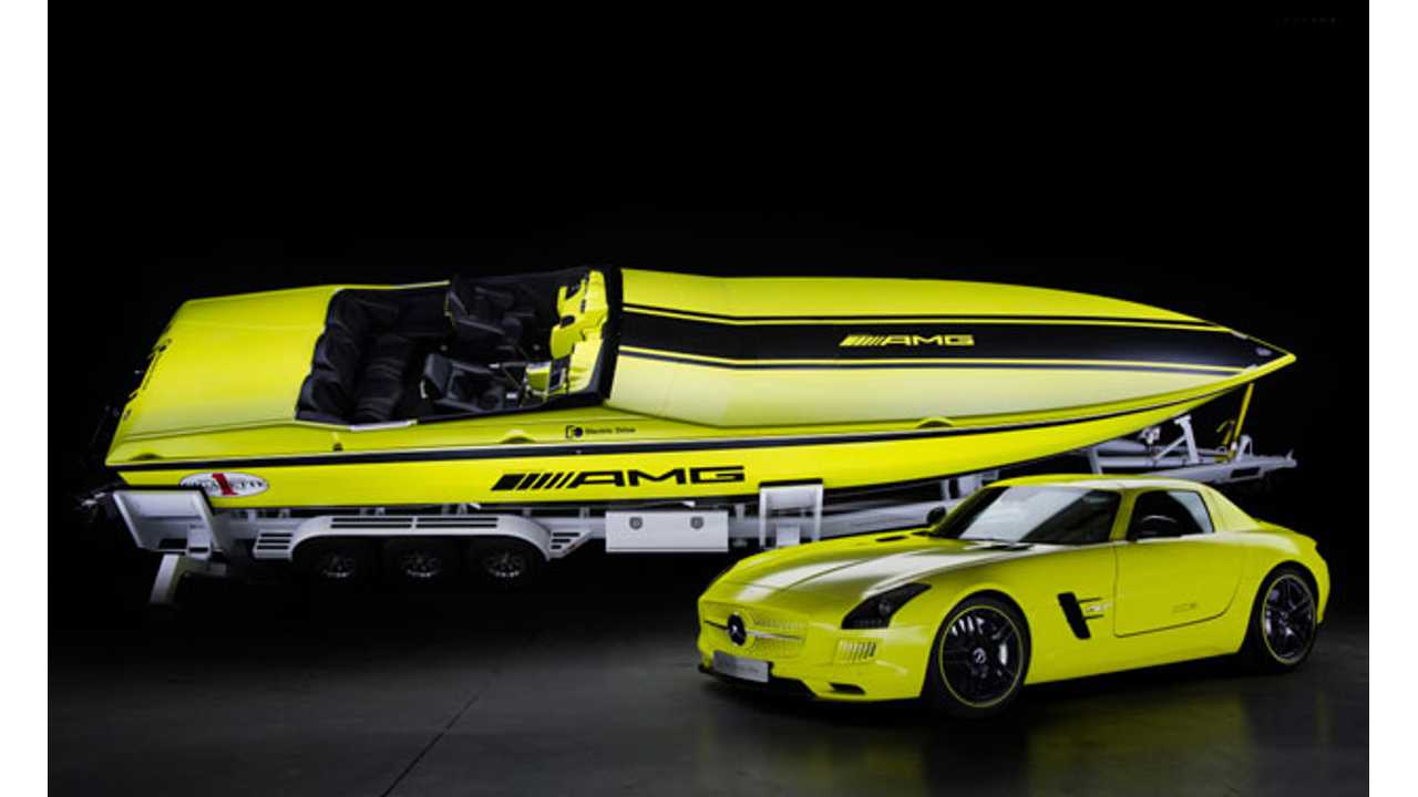 Electric Water Craft Market to Become a $6.3 Billion Industry by 2023
