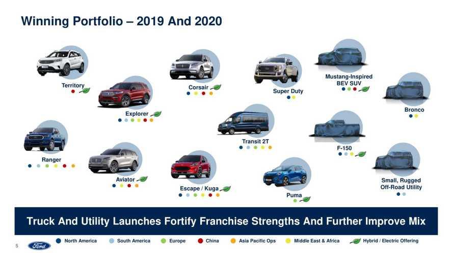Ford confirma 'baby Bronco' e F-150 na América do Sul em 2020