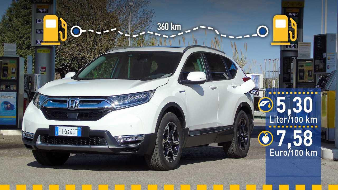 Honda CR-V Hybrid Verbrauchstest