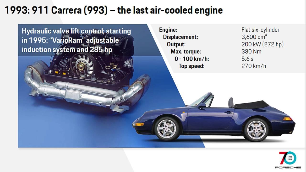 1993 993 Engine