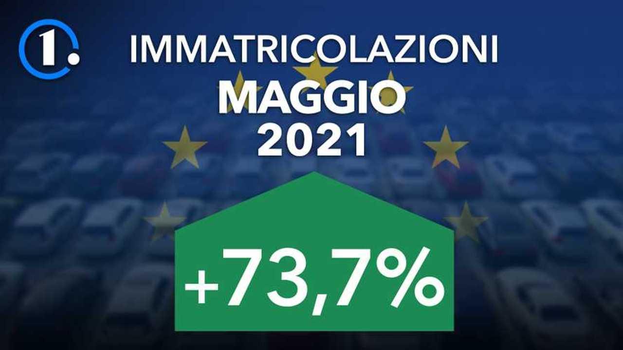 Immatricolazioni auto Europa, maggio 2021