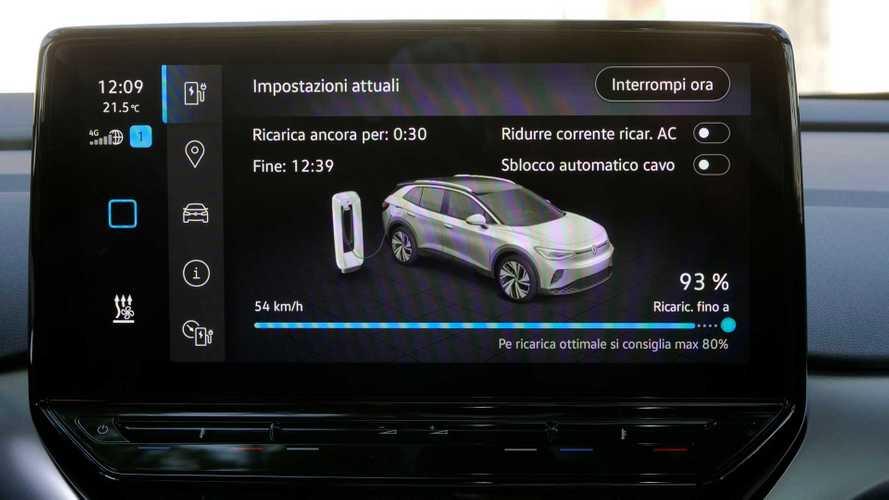 Sconto in bolletta ed energia green per le Volkswagen ID.3 e ID.4