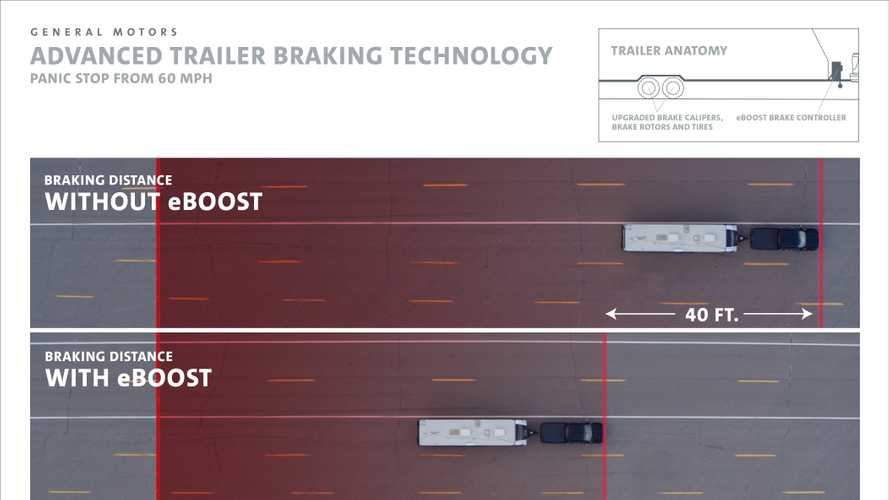 GM Just Made A Breakthrough In Trailer Towing Safety