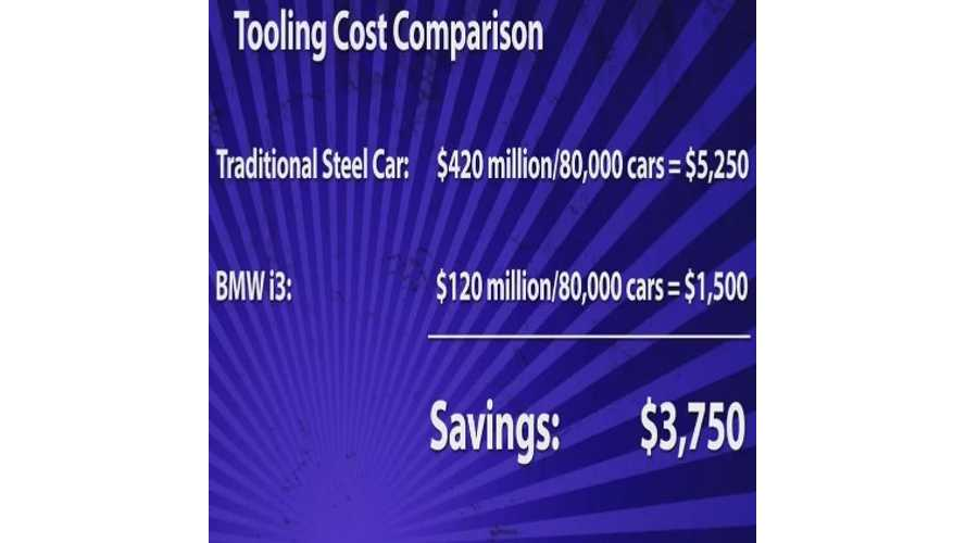 How BMW Slashed Tooling Costs For i3 - Video