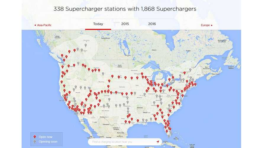 As Of Today, There Are 1,868 Tesla Superchargers Worldwide