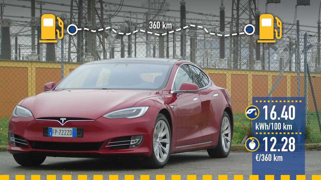Tesla Model S, la prova consumi