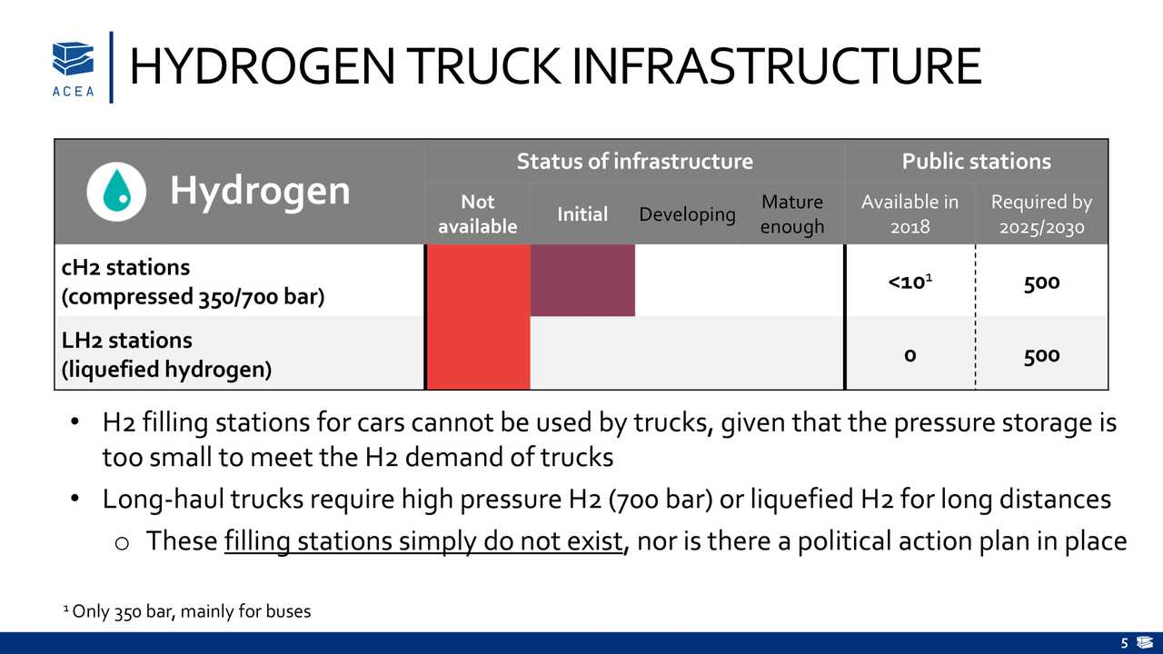 Infrastructure_alternatively-powered_trucks_January_2019-5