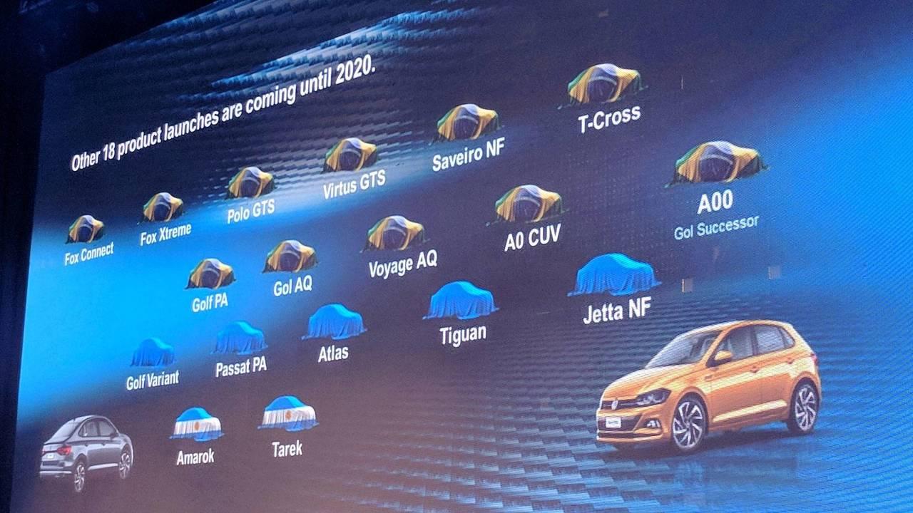 Volkswagen - Lançamentos até 2020