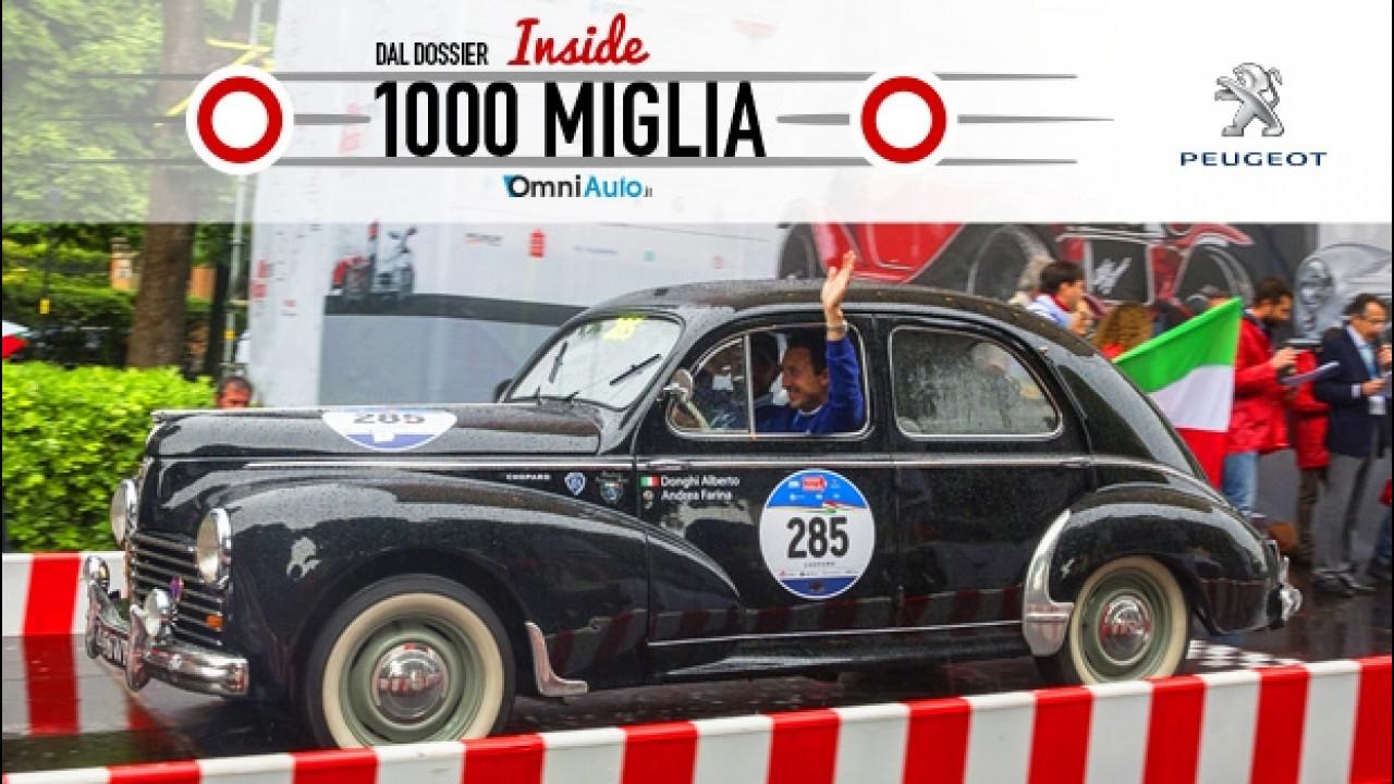 [Copertina] - Inside Mille Miglia, da Brescia a Rimini