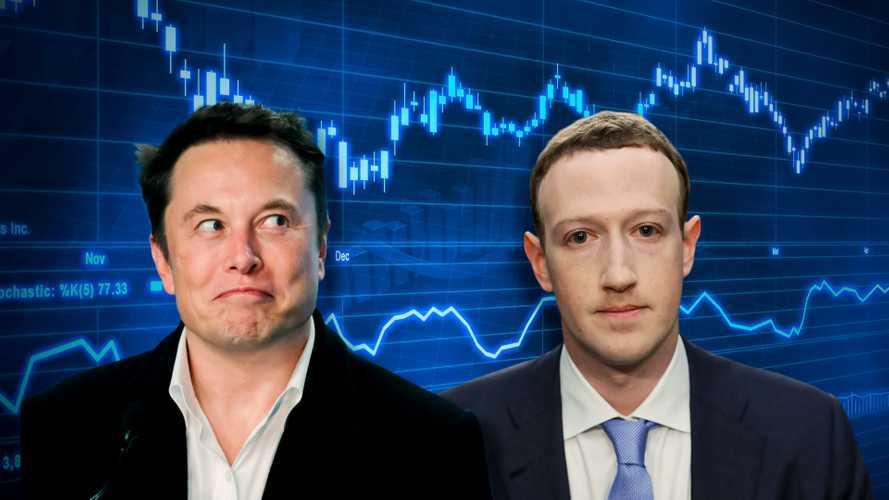 Tesla vola grazie allo split: ora Elon Musk è più ricco di Mr. Facebook