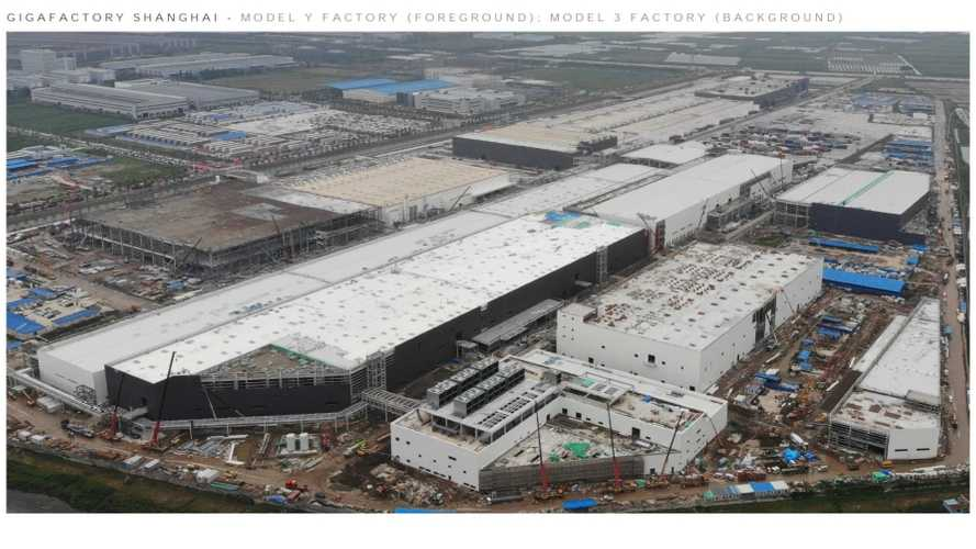 Tesla Production Sites By Model Assignment, Capacity: July 2020