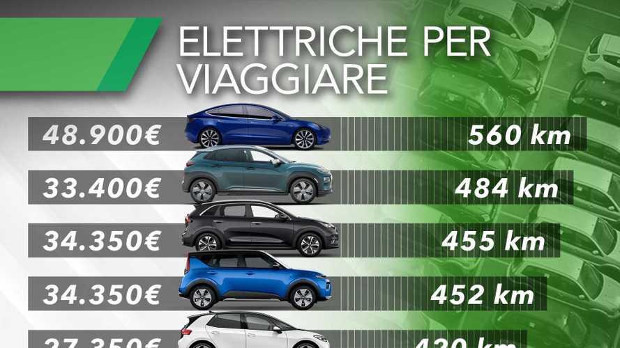 Le 10 auto elettriche con più autonomia con il bonus fino a 10.000 euro