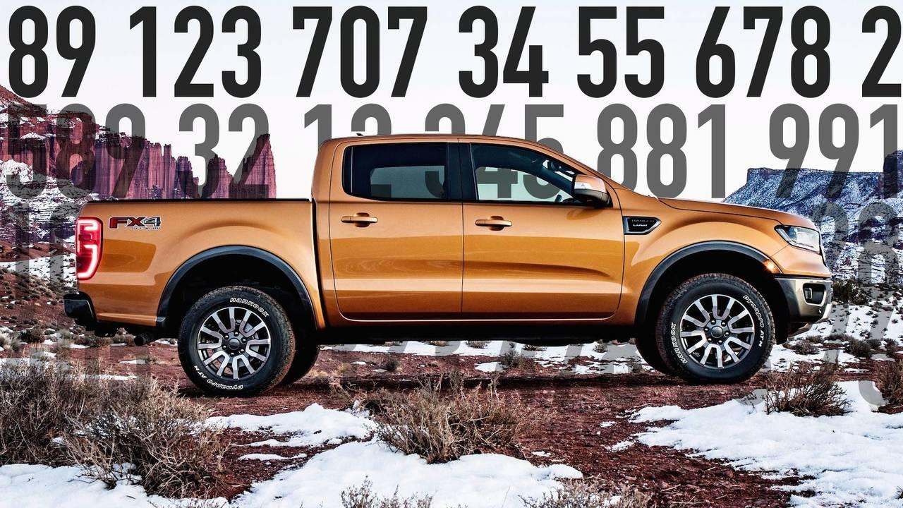 Ford Ranger Motor Math